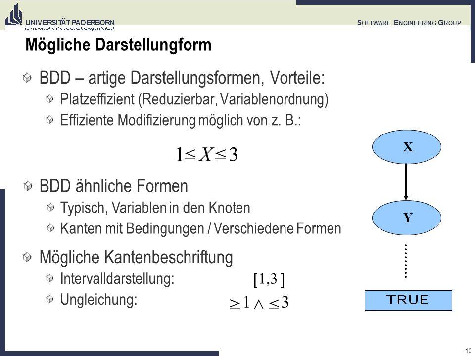 10 S OFTWARE E NGINEERING G ROUP Mögliche Darstellungform BDD – artige Darstellungsformen, Vorteile: Platzeffizient (Reduzierbar, Variablenordnung) Effiziente Modifizierung möglich von z.