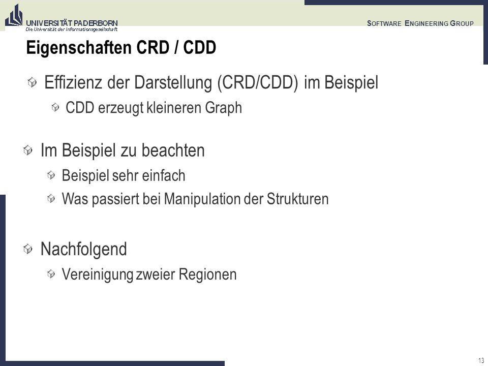 13 S OFTWARE E NGINEERING G ROUP Eigenschaften CRD / CDD Effizienz der Darstellung (CRD/CDD) im Beispiel CDD erzeugt kleineren Graph Im Beispiel zu be