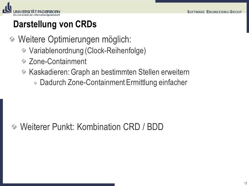 19 S OFTWARE E NGINEERING G ROUP Darstellung von CRDs Weitere Optimierungen möglich: Variablenordnung (Clock-Reihenfolge) Zone-Containment Kaskadieren