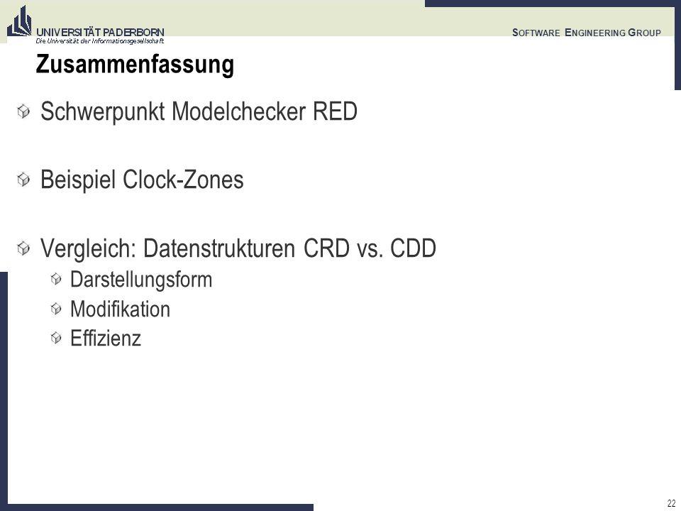 22 S OFTWARE E NGINEERING G ROUP Zusammenfassung Schwerpunkt Modelchecker RED Beispiel Clock-Zones Vergleich: Datenstrukturen CRD vs. CDD Darstellungs