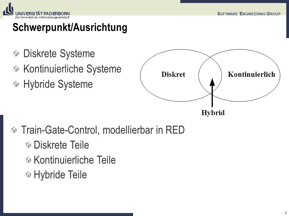4 S OFTWARE E NGINEERING G ROUP Schwerpunkt/Ausrichtung Diskrete Systeme Kontinuierliche Systeme Hybride Systeme Train-Gate-Control, modellierbar in RED Diskrete Teile Kontinuierliche Teile Hybride Teile DiskretKontinuierlich Hybrid