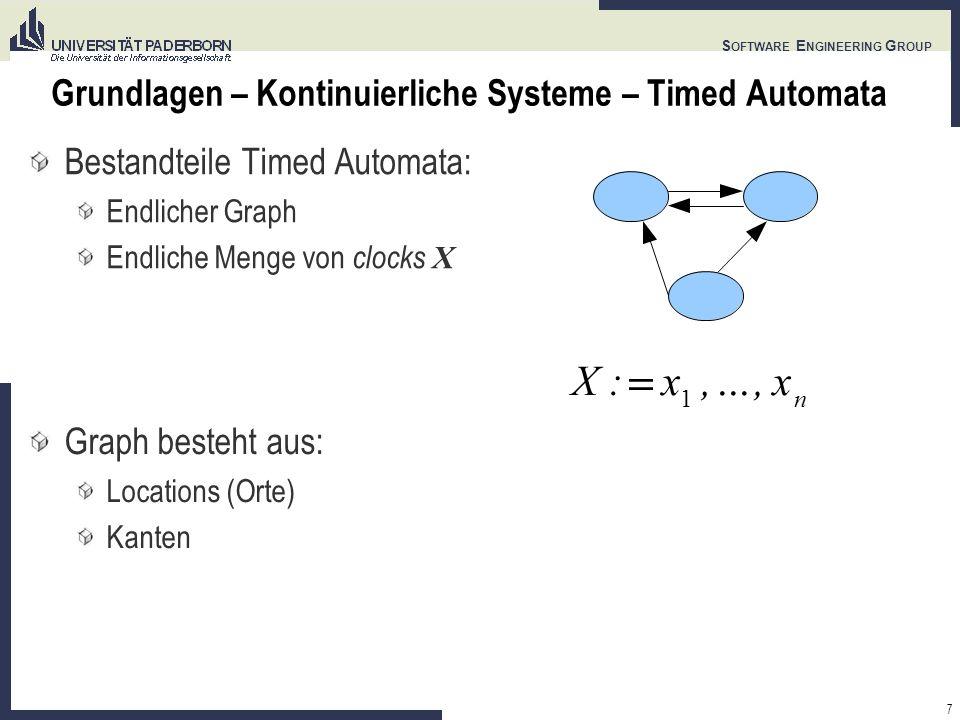 7 S OFTWARE E NGINEERING G ROUP Grundlagen – Kontinuierliche Systeme – Timed Automata Bestandteile Timed Automata: Endlicher Graph Endliche Menge von clocks X Graph besteht aus: Locations (Orte) Kanten X:x 1,...,x n