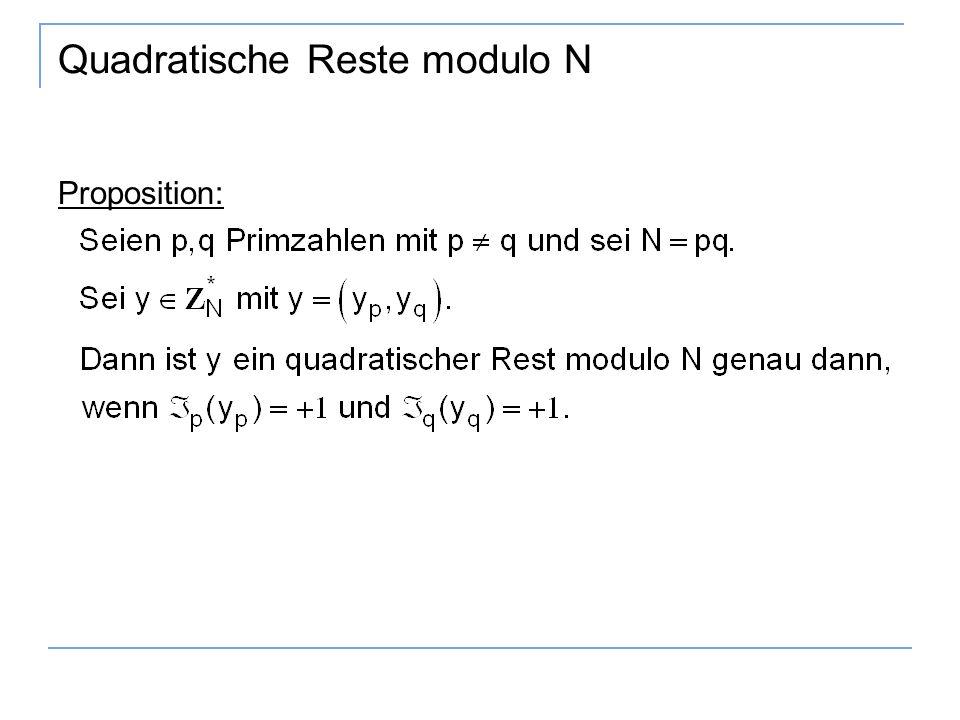 Quadratische Reste modulo N Proposition: