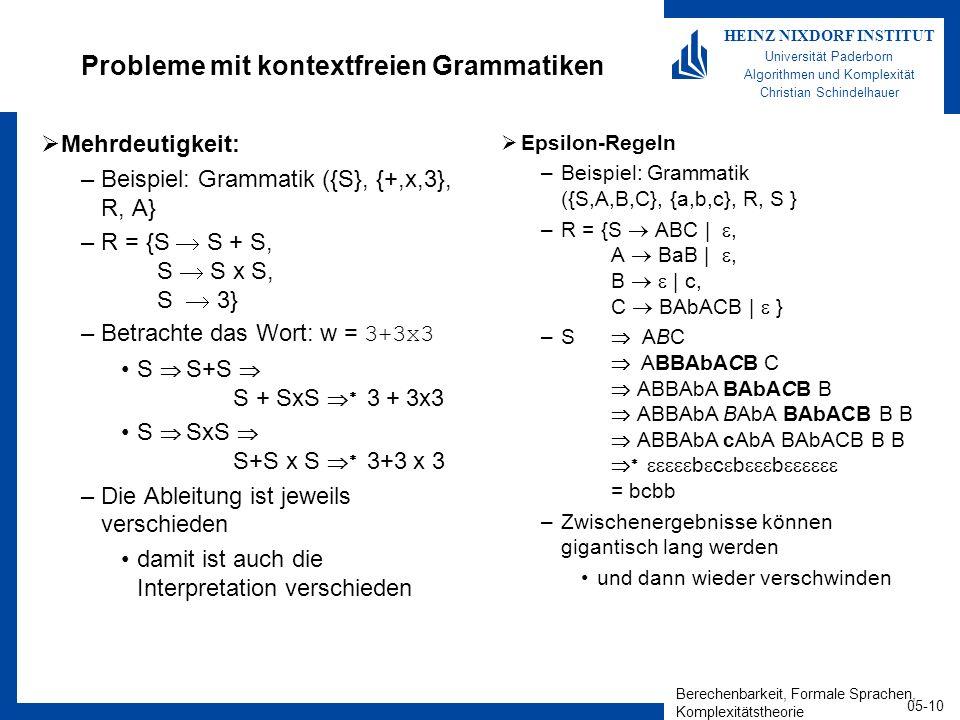 Berechenbarkeit, Formale Sprachen, Komplexitätstheorie 05-10 HEINZ NIXDORF INSTITUT Universität Paderborn Algorithmen und Komplexität Christian Schindelhauer Probleme mit kontextfreien Grammatiken Mehrdeutigkeit: –Beispiel: Grammatik ({S}, {+,x,3}, R, A} –R = {S S + S, S S x S, S 3} –Betrachte das Wort: w = 3+3x3 S S+S S + SxS 3 + 3x3 S SxS S+S x S 3+3 x 3 –Die Ableitung ist jeweils verschieden damit ist auch die Interpretation verschieden Epsilon-Regeln –Beispiel: Grammatik ({S,A,B,C}, {a,b,c}, R, S } –R = {S ABC |, A BaB |, B | c, C BAbACB | } –S ABC ABBAbACB C ABBAbA BAbACB B ABBAbA BAbA BAbACB B B ABBAbA cAbA BAbACB B B b c b b = bcbb –Zwischenergebnisse können gigantisch lang werden und dann wieder verschwinden