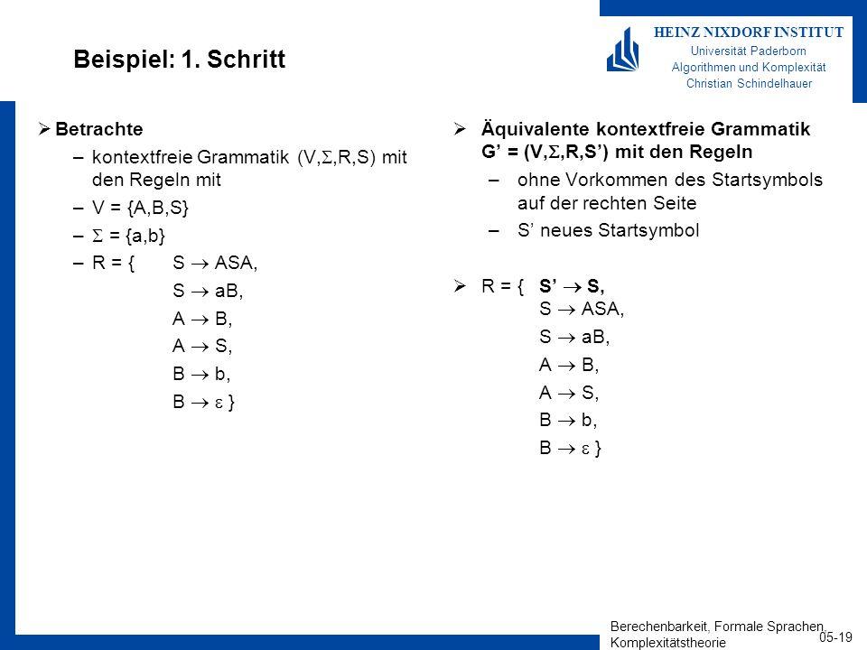 Berechenbarkeit, Formale Sprachen, Komplexitätstheorie 05-19 HEINZ NIXDORF INSTITUT Universität Paderborn Algorithmen und Komplexität Christian Schindelhauer Beispiel: 1.