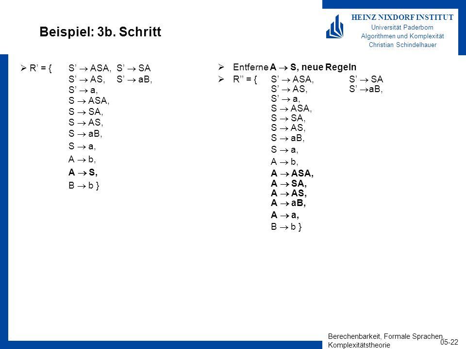 Berechenbarkeit, Formale Sprachen, Komplexitätstheorie 05-22 HEINZ NIXDORF INSTITUT Universität Paderborn Algorithmen und Komplexität Christian Schind