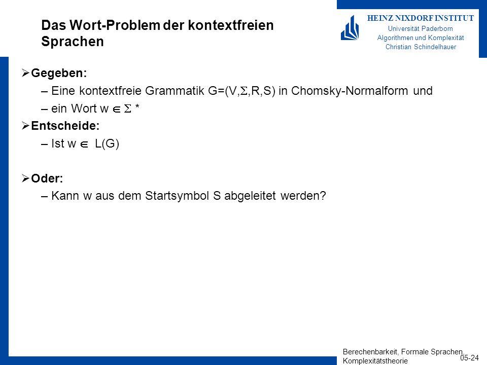 Berechenbarkeit, Formale Sprachen, Komplexitätstheorie 05-24 HEINZ NIXDORF INSTITUT Universität Paderborn Algorithmen und Komplexität Christian Schindelhauer Das Wort-Problem der kontextfreien Sprachen Gegeben: –Eine kontextfreie Grammatik G=(V,,R,S) in Chomsky-Normalform und –ein Wort w * Entscheide: –Ist w L(G) Oder: –Kann w aus dem Startsymbol S abgeleitet werden?