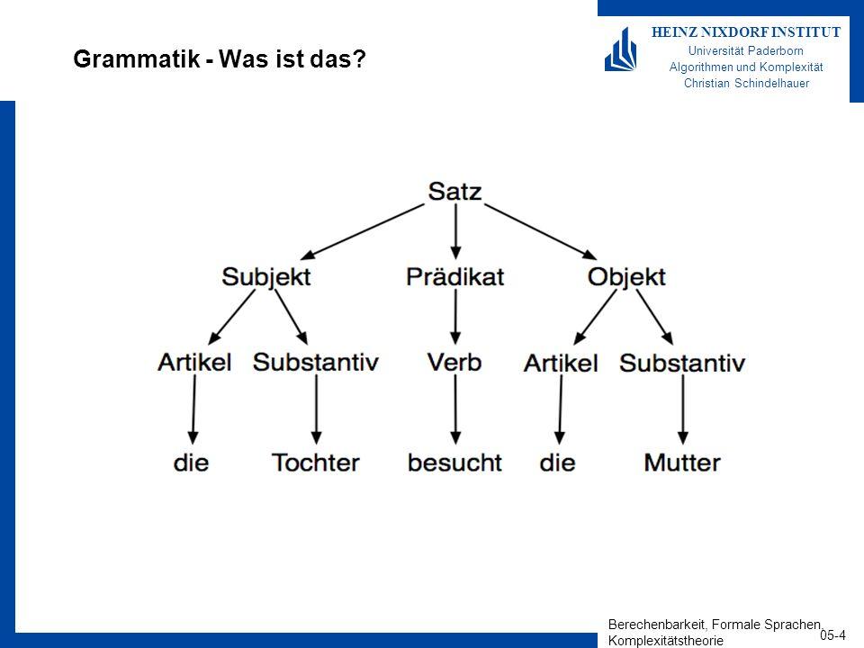 Berechenbarkeit, Formale Sprachen, Komplexitätstheorie 05-4 HEINZ NIXDORF INSTITUT Universität Paderborn Algorithmen und Komplexität Christian Schindelhauer Grammatik - Was ist das