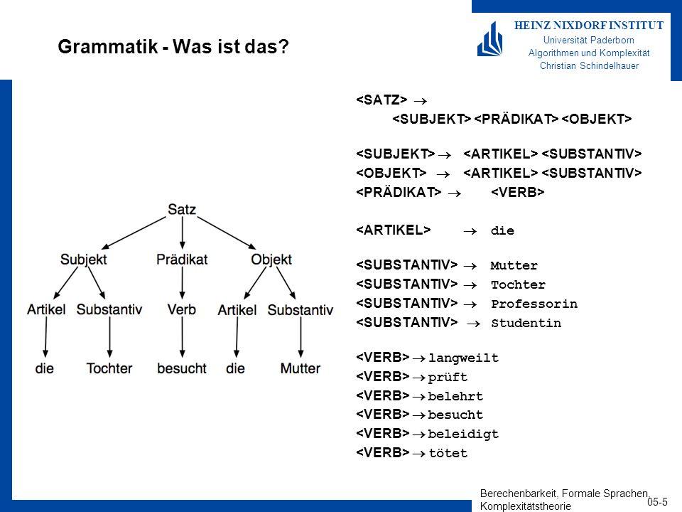 Berechenbarkeit, Formale Sprachen, Komplexitätstheorie 05-5 HEINZ NIXDORF INSTITUT Universität Paderborn Algorithmen und Komplexität Christian Schinde