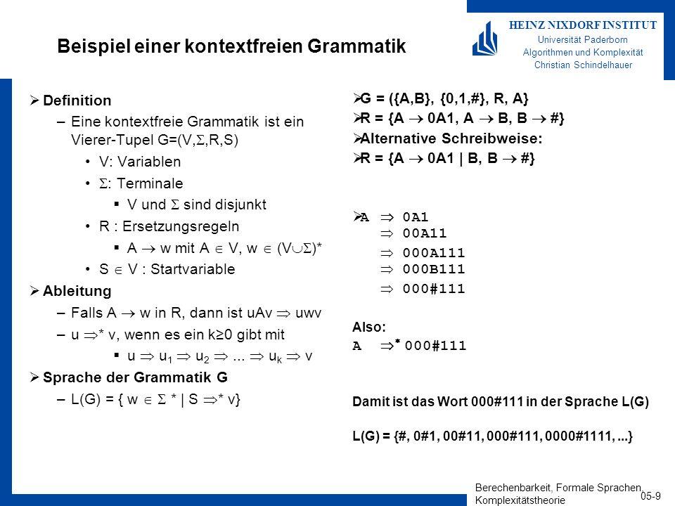 Berechenbarkeit, Formale Sprachen, Komplexitätstheorie 05-9 HEINZ NIXDORF INSTITUT Universität Paderborn Algorithmen und Komplexität Christian Schinde