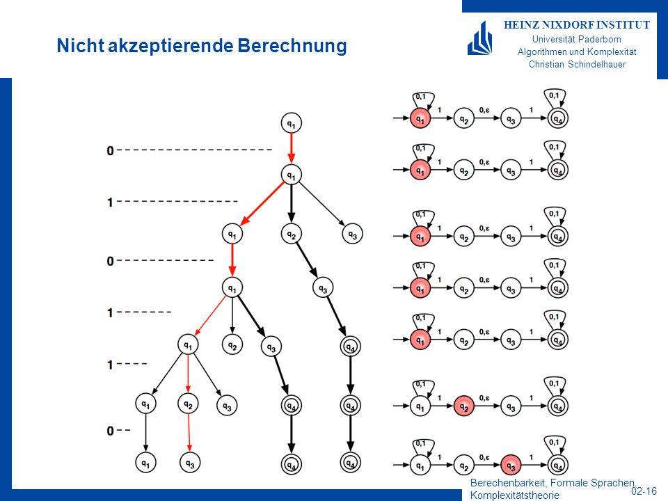 Berechenbarkeit, Formale Sprachen, Komplexitätstheorie 02-16 HEINZ NIXDORF INSTITUT Universität Paderborn Algorithmen und Komplexität Christian Schindelhauer Nicht akzeptierende Berechnung