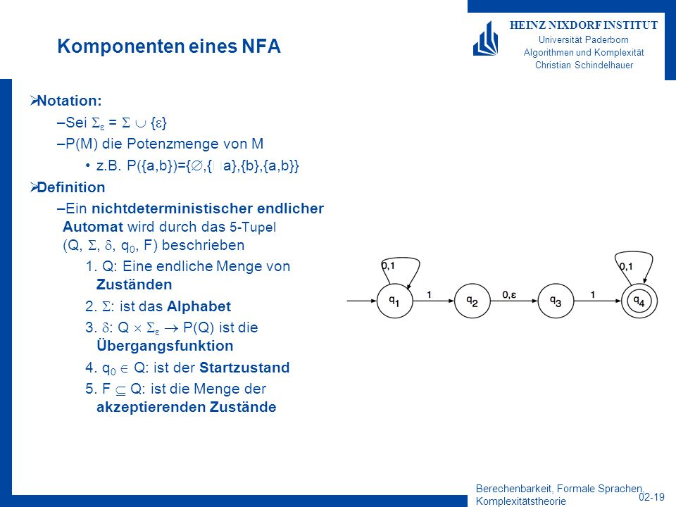 Berechenbarkeit, Formale Sprachen, Komplexitätstheorie 02-19 HEINZ NIXDORF INSTITUT Universität Paderborn Algorithmen und Komplexität Christian Schindelhauer Komponenten eines NFA Notation: –Sei = { } –P(M) die Potenzmenge von M z.B.