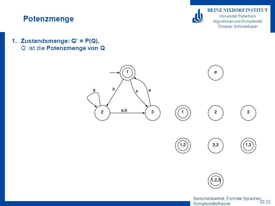 Berechenbarkeit, Formale Sprachen, Komplexitätstheorie 02-23 HEINZ NIXDORF INSTITUT Universität Paderborn Algorithmen und Komplexität Christian Schindelhauer Potenzmenge 1.Zustandsmenge: Q = P(Q), Q ist die Potenzmenge von Q