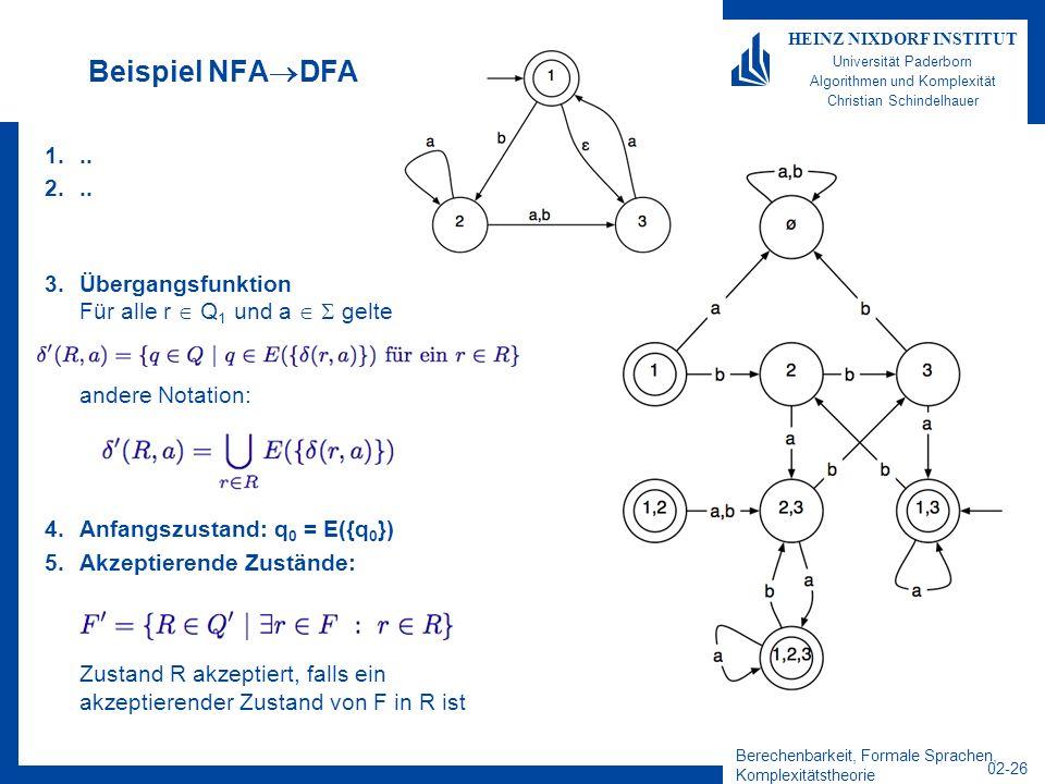 Berechenbarkeit, Formale Sprachen, Komplexitätstheorie 02-26 HEINZ NIXDORF INSTITUT Universität Paderborn Algorithmen und Komplexität Christian Schindelhauer Beispiel NFA DFA 1...