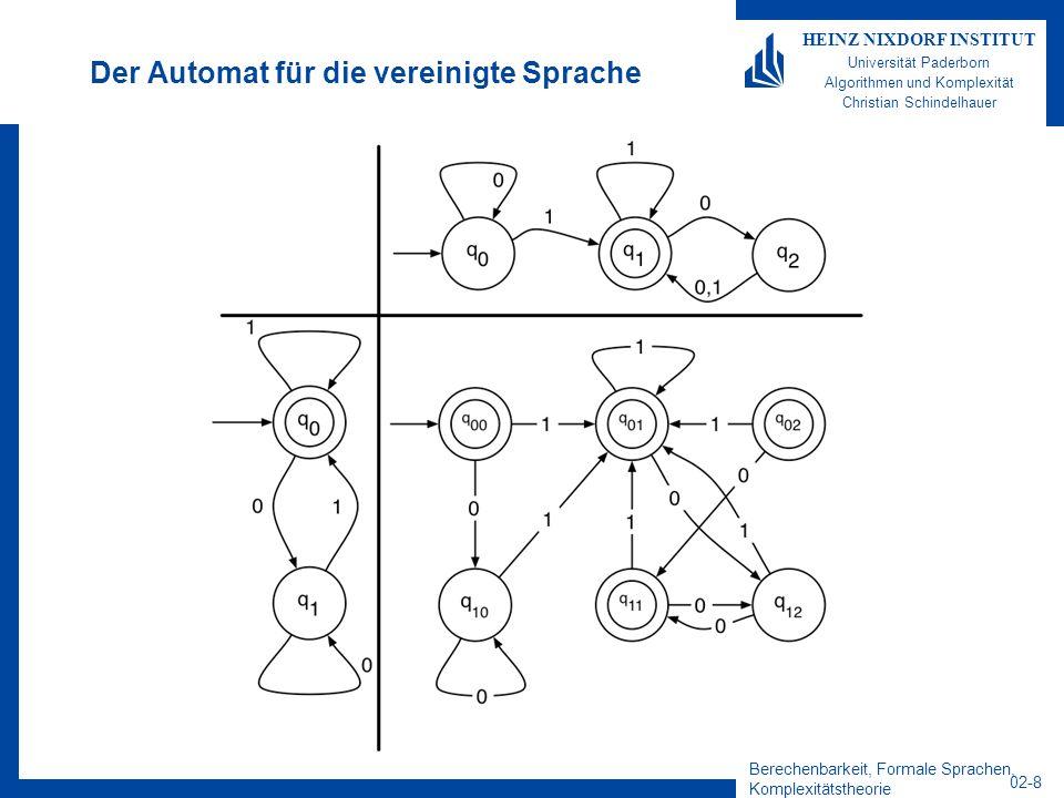 Berechenbarkeit, Formale Sprachen, Komplexitätstheorie 02-8 HEINZ NIXDORF INSTITUT Universität Paderborn Algorithmen und Komplexität Christian Schindelhauer Der Automat für die vereinigte Sprache