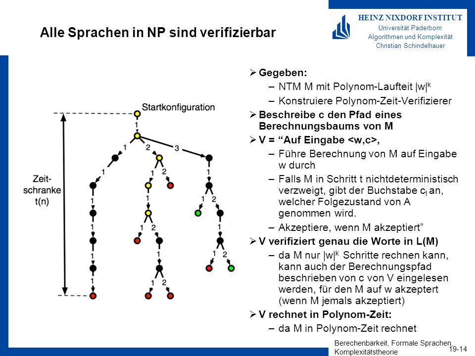 Berechenbarkeit, Formale Sprachen, Komplexitätstheorie 19-14 HEINZ NIXDORF INSTITUT Universität Paderborn Algorithmen und Komplexität Christian Schind