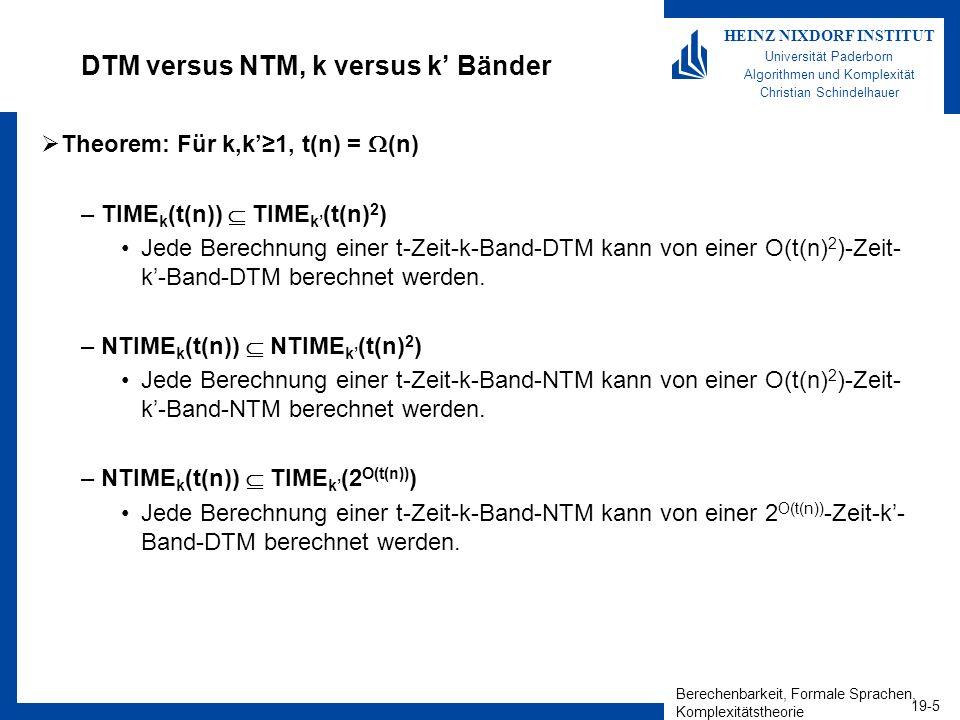 Berechenbarkeit, Formale Sprachen, Komplexitätstheorie 19-5 HEINZ NIXDORF INSTITUT Universität Paderborn Algorithmen und Komplexität Christian Schindelhauer DTM versus NTM, k versus k Bänder Theorem: Für k,k1, t(n) = (n) –TIME k (t(n)) TIME k (t(n) 2 ) Jede Berechnung einer t-Zeit-k-Band-DTM kann von einer O(t(n) 2 )-Zeit- k-Band-DTM berechnet werden.
