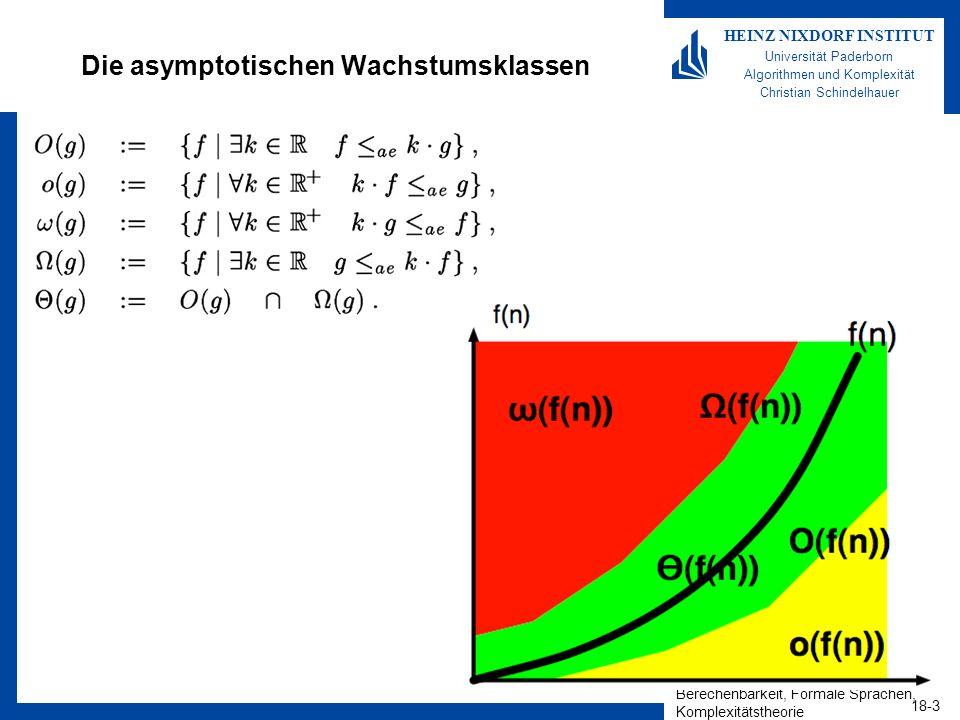 Berechenbarkeit, Formale Sprachen, Komplexitätstheorie 18-3 HEINZ NIXDORF INSTITUT Universität Paderborn Algorithmen und Komplexität Christian Schindelhauer Die asymptotischen Wachstumsklassen