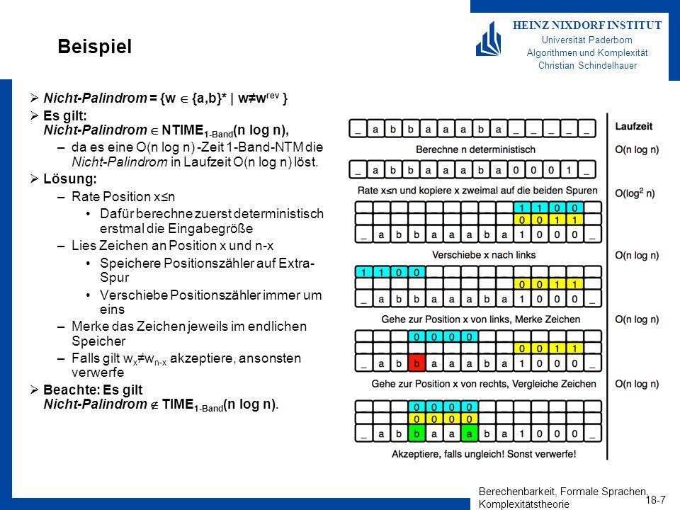Berechenbarkeit, Formale Sprachen, Komplexitätstheorie 18-7 HEINZ NIXDORF INSTITUT Universität Paderborn Algorithmen und Komplexität Christian Schindelhauer Beispiel Nicht-Palindrom = {w {a,b}* | ww rev } Es gilt: Nicht-Palindrom NTIME 1-Band (n log n), –da es eine O(n log n) -Zeit 1-Band-NTM die Nicht-Palindrom in Laufzeit O(n log n) löst.