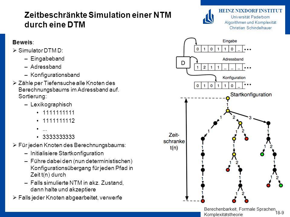 Berechenbarkeit, Formale Sprachen, Komplexitätstheorie 18-9 HEINZ NIXDORF INSTITUT Universität Paderborn Algorithmen und Komplexität Christian Schinde