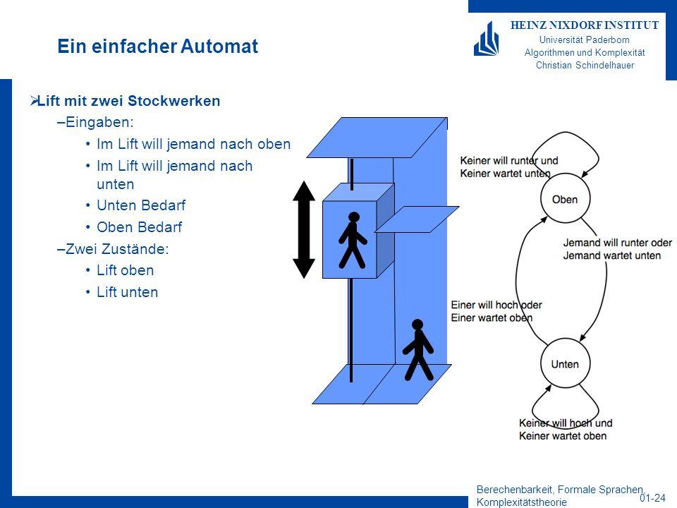 Berechenbarkeit, Formale Sprachen, Komplexitätstheorie 01-24 HEINZ NIXDORF INSTITUT Universität Paderborn Algorithmen und Komplexität Christian Schind
