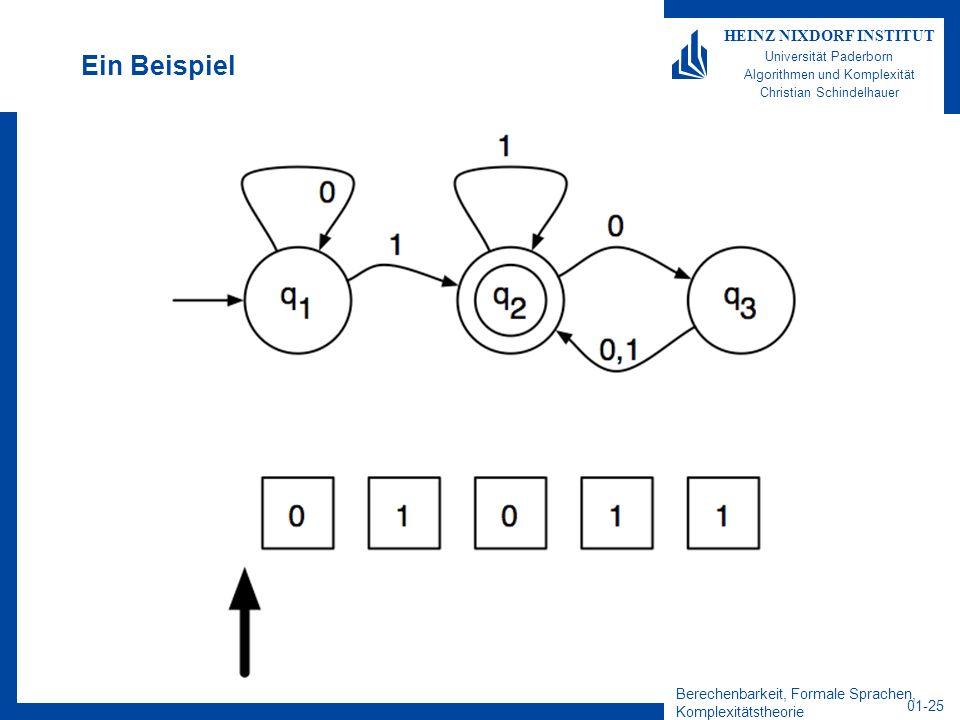 Berechenbarkeit, Formale Sprachen, Komplexitätstheorie 01-25 HEINZ NIXDORF INSTITUT Universität Paderborn Algorithmen und Komplexität Christian Schind