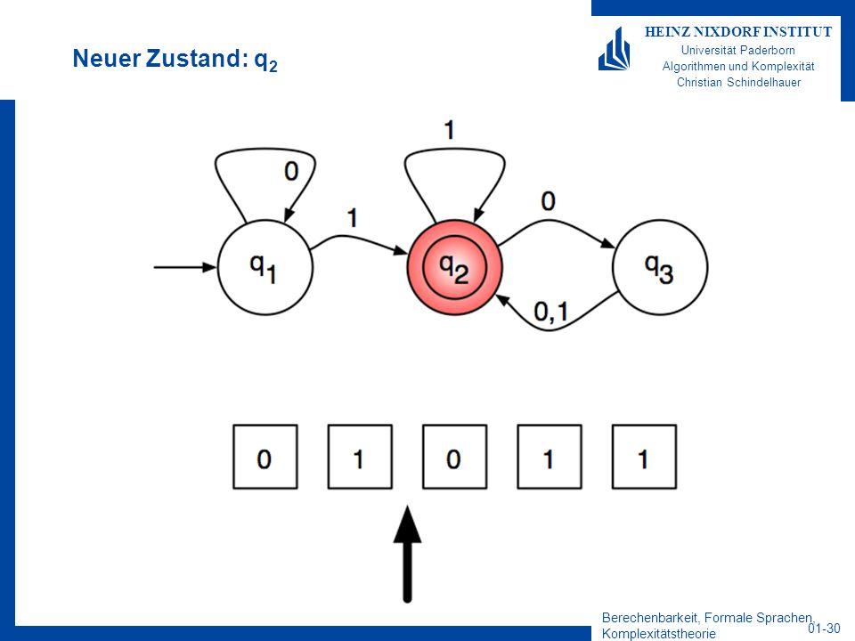 Berechenbarkeit, Formale Sprachen, Komplexitätstheorie 01-30 HEINZ NIXDORF INSTITUT Universität Paderborn Algorithmen und Komplexität Christian Schind