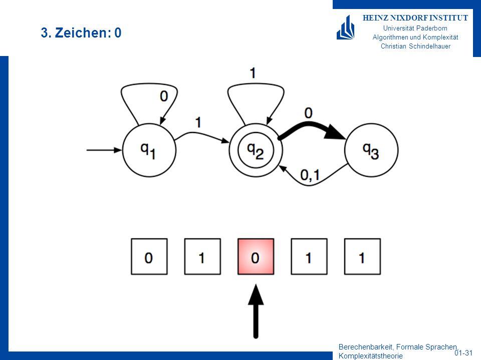 Berechenbarkeit, Formale Sprachen, Komplexitätstheorie 01-31 HEINZ NIXDORF INSTITUT Universität Paderborn Algorithmen und Komplexität Christian Schind