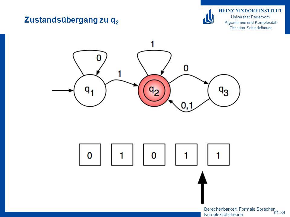 Berechenbarkeit, Formale Sprachen, Komplexitätstheorie 01-34 HEINZ NIXDORF INSTITUT Universität Paderborn Algorithmen und Komplexität Christian Schind