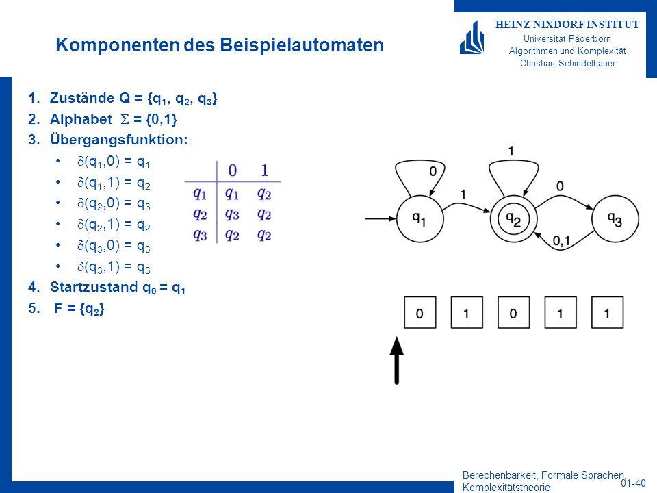 Berechenbarkeit, Formale Sprachen, Komplexitätstheorie 01-40 HEINZ NIXDORF INSTITUT Universität Paderborn Algorithmen und Komplexität Christian Schind