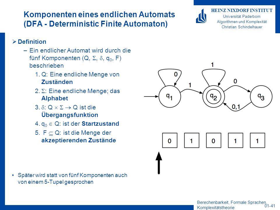 Berechenbarkeit, Formale Sprachen, Komplexitätstheorie 01-41 HEINZ NIXDORF INSTITUT Universität Paderborn Algorithmen und Komplexität Christian Schind
