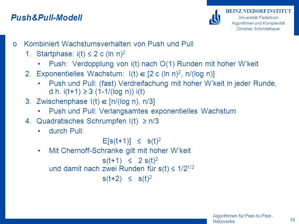 Algorithmen für Peer-to-Peer- Netzwerke 18 HEINZ NIXDORF INSTITUT Universität Paderborn Algorithmen und Komplexität Christian Schindelhauer Push&Pull-Modell oKombiniert Wachstumsverhalten von Push und Pull 1.Startphase: i(t) 2 c (ln n) 2 Push: Verdopplung von i(t) nach O(1) Runden mit hoher Wkeit 2.Exponentielles Wachstum: I(t) [2 c (ln n) 2, n/(log n)] Push und Pull: (fast) Verdreifachung mit hoher Wkeit in jeder Runde, d.h.