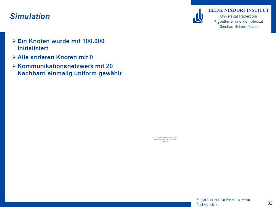 Algorithmen für Peer-to-Peer- Netzwerke 32 HEINZ NIXDORF INSTITUT Universität Paderborn Algorithmen und Komplexität Christian Schindelhauer Simulation Ein Knoten wurde mit 100.000 initialisiert Alle anderen Knoten mit 0 Kommunikationsnetzwerk mit 20 Nachbarn einmalig uniform gewählt