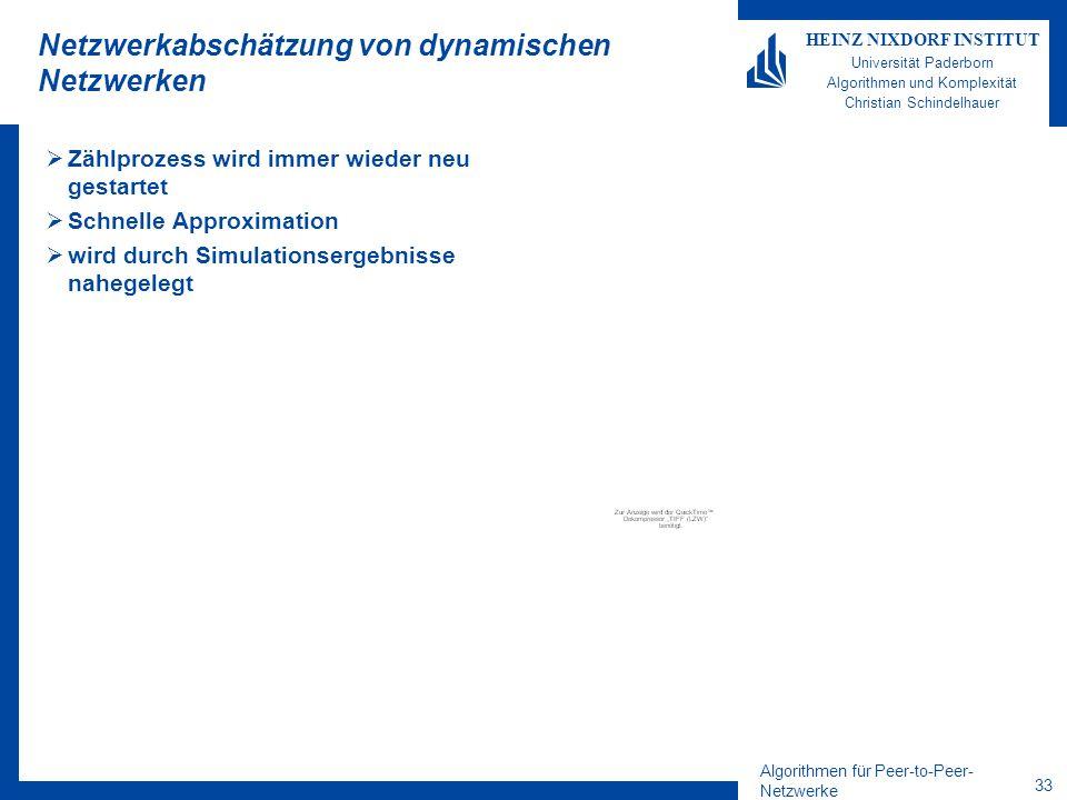 Algorithmen für Peer-to-Peer- Netzwerke 33 HEINZ NIXDORF INSTITUT Universität Paderborn Algorithmen und Komplexität Christian Schindelhauer Netzwerkabschätzung von dynamischen Netzwerken Zählprozess wird immer wieder neu gestartet Schnelle Approximation wird durch Simulationsergebnisse nahegelegt
