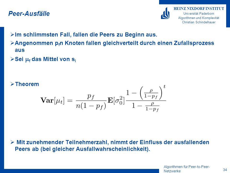 Algorithmen für Peer-to-Peer- Netzwerke 34 HEINZ NIXDORF INSTITUT Universität Paderborn Algorithmen und Komplexität Christian Schindelhauer Peer-Ausfälle Im schlimmsten Fall, fallen die Peers zu Beginn aus.