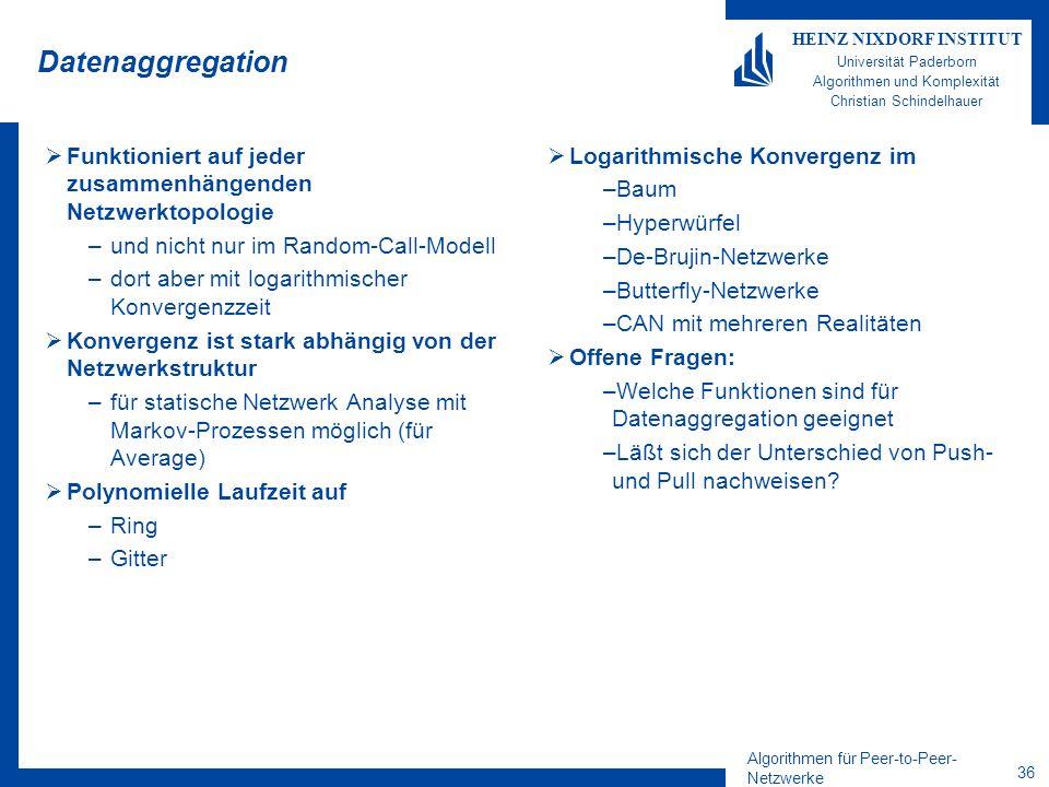 Algorithmen für Peer-to-Peer- Netzwerke 36 HEINZ NIXDORF INSTITUT Universität Paderborn Algorithmen und Komplexität Christian Schindelhauer Datenaggregation Funktioniert auf jeder zusammenhängenden Netzwerktopologie –und nicht nur im Random-Call-Modell –dort aber mit logarithmischer Konvergenzzeit Konvergenz ist stark abhängig von der Netzwerkstruktur –für statische Netzwerk Analyse mit Markov-Prozessen möglich (für Average) Polynomielle Laufzeit auf –Ring –Gitter Logarithmische Konvergenz im –Baum –Hyperwürfel –De-Brujin-Netzwerke –Butterfly-Netzwerke –CAN mit mehreren Realitäten Offene Fragen: –Welche Funktionen sind für Datenaggregation geeignet –Läßt sich der Unterschied von Push- und Pull nachweisen