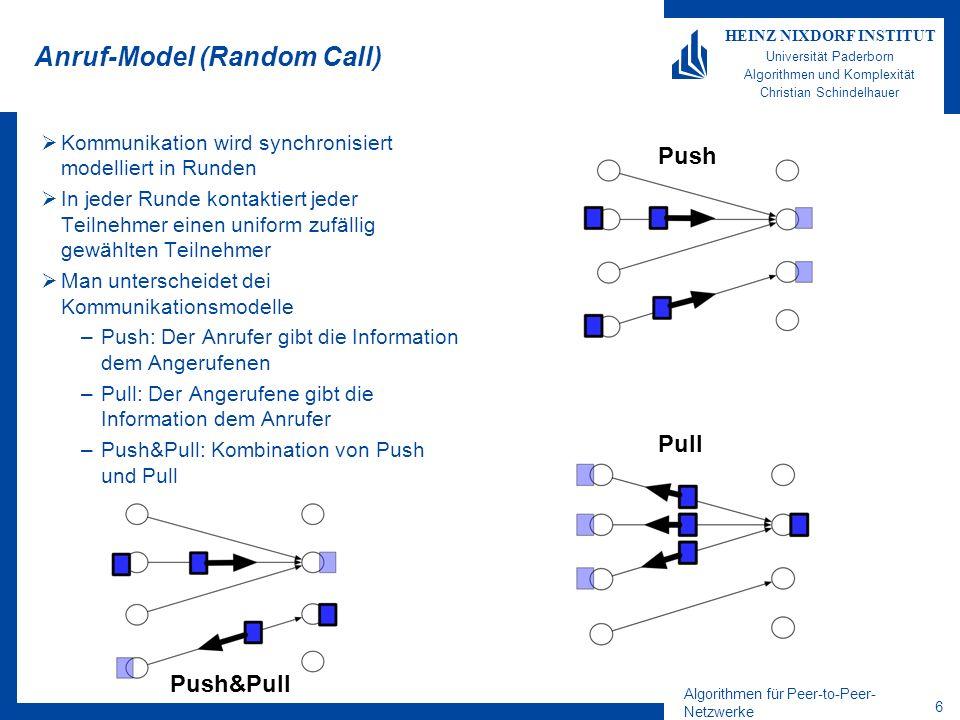 Algorithmen für Peer-to-Peer- Netzwerke 6 HEINZ NIXDORF INSTITUT Universität Paderborn Algorithmen und Komplexität Christian Schindelhauer Anruf-Model (Random Call) Kommunikation wird synchronisiert modelliert in Runden In jeder Runde kontaktiert jeder Teilnehmer einen uniform zufällig gewählten Teilnehmer Man unterscheidet dei Kommunikationsmodelle –Push: Der Anrufer gibt die Information dem Angerufenen –Pull: Der Angerufene gibt die Information dem Anrufer –Push&Pull: Kombination von Push und Pull Push Pull Push&Pull