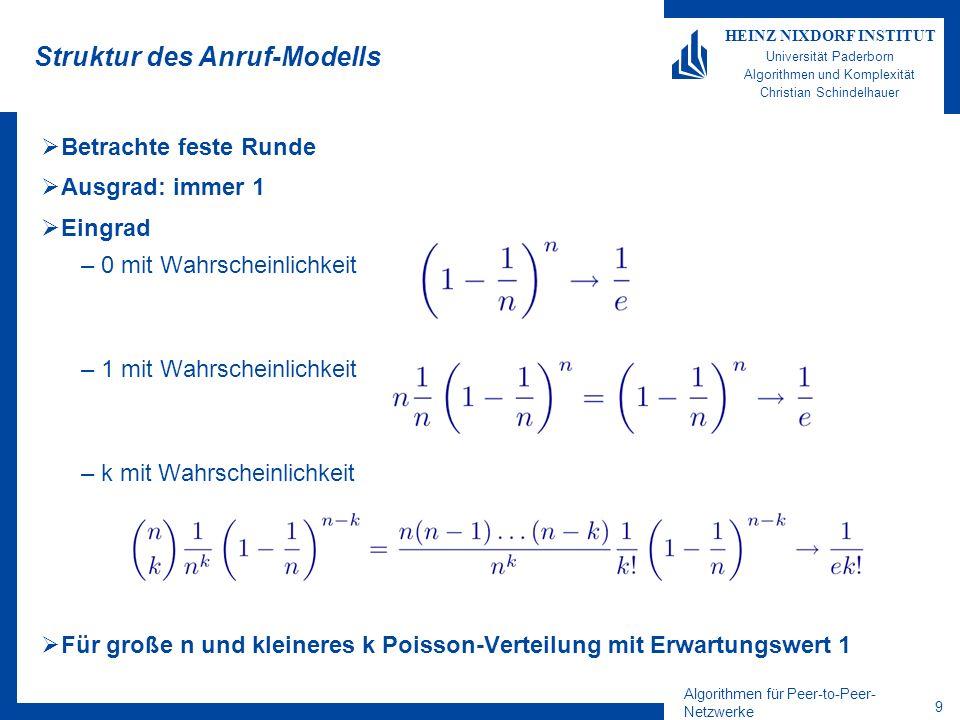 Algorithmen für Peer-to-Peer- Netzwerke 10 HEINZ NIXDORF INSTITUT Universität Paderborn Algorithmen und Komplexität Christian Schindelhauer Push-Modell: Anfangsphase s(t) = o(1) 3 Möglichkeiten in Runde t: –Ein infomierter Anrufer ruft einen bereits informierten Knoten an, Wkeit i(t) –Ein informierter Anrufer ruft den selben Knoten wie ein anderer Knoten an: Wkeit i(t) Wkeit, dass ein Knoten ohne Erfolg anruft: 2i(t) Wkeit für Infektion eines neuen Knoten, falls i(t) s(t)/2: 1 – 2i(t) E[i(t+1)] i(t) + i(t) (1-2 i(t)) = 2 i(t) – 2i(t) 2 2 i(t)
