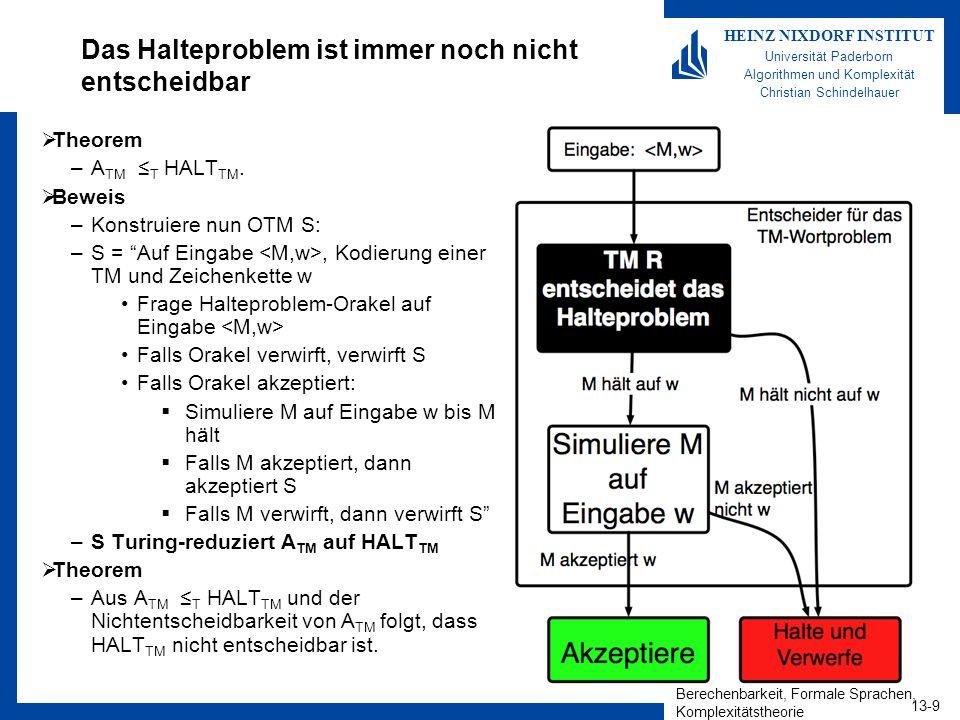 Berechenbarkeit, Formale Sprachen, Komplexitätstheorie 13-9 HEINZ NIXDORF INSTITUT Universität Paderborn Algorithmen und Komplexität Christian Schinde