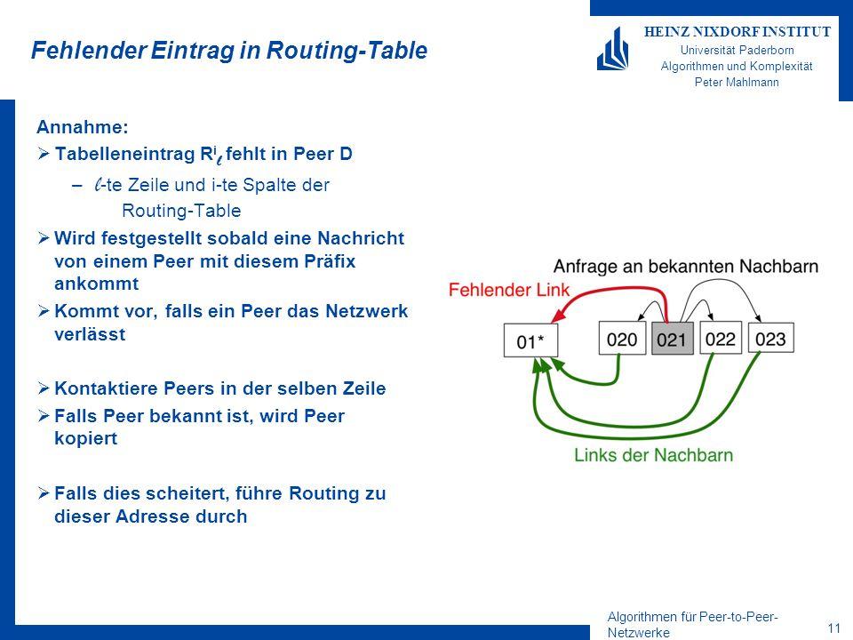 Algorithmen für Peer-to-Peer- Netzwerke 11 HEINZ NIXDORF INSTITUT Universität Paderborn Algorithmen und Komplexität Peter Mahlmann Fehlender Eintrag in Routing-Table Annahme: Tabelleneintrag R i l fehlt in Peer D – l -te Zeile und i-te Spalte der Routing-Table Wird festgestellt sobald eine Nachricht von einem Peer mit diesem Präfix ankommt Kommt vor, falls ein Peer das Netzwerk verlässt Kontaktiere Peers in der selben Zeile Falls Peer bekannt ist, wird Peer kopiert Falls dies scheitert, führe Routing zu dieser Adresse durch