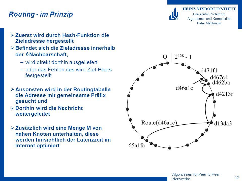 Algorithmen für Peer-to-Peer- Netzwerke 12 HEINZ NIXDORF INSTITUT Universität Paderborn Algorithmen und Komplexität Peter Mahlmann Routing - im Prinzip Zuerst wird durch Hash-Funktion die Zieladresse hergestellt Befindet sich die Zieladresse innerhalb der l -Nachbarschaft, –wird direkt dorthin ausgeliefert –oder das Fehlen des wird Ziel-Peers festgestellt Ansonsten wird in der Routingtabelle die Adresse mit gemeinsame Präfix gesucht und Dorthin wird die Nachricht weitergeleitet Zusätzlich wird eine Menge M von nahen Knoten unterhalten, diese werden hinsichtlich der Latenzzeit im Internet optimiert