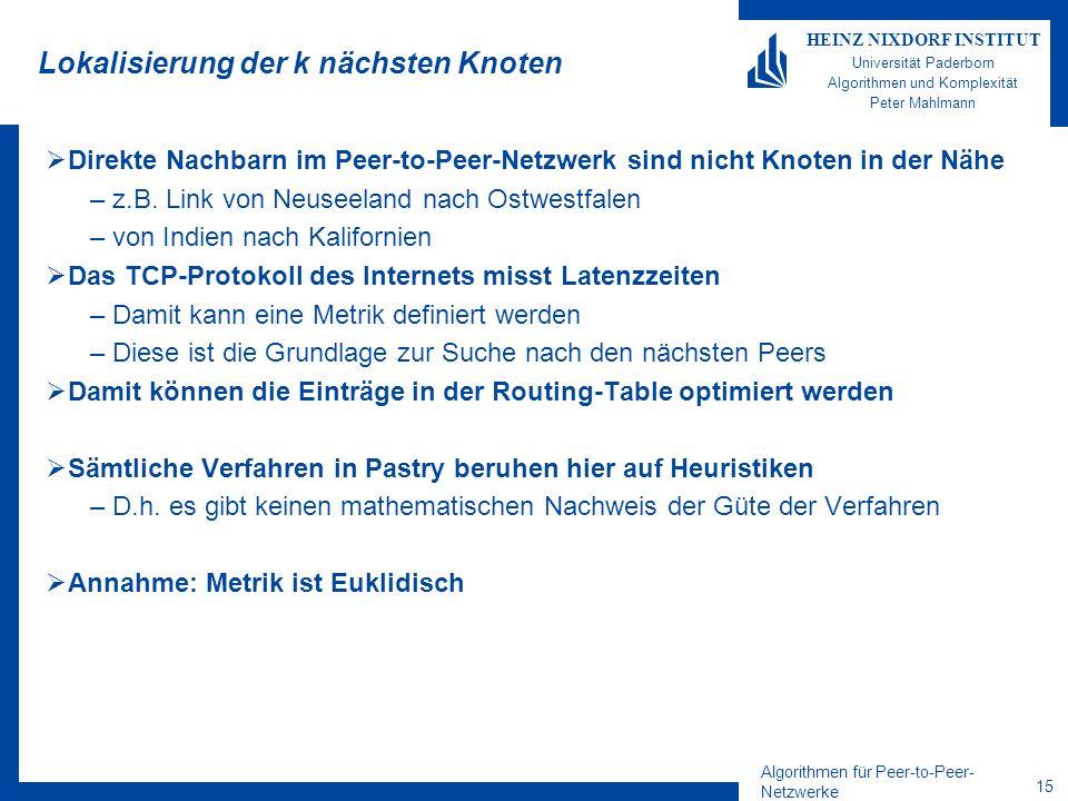 Algorithmen für Peer-to-Peer- Netzwerke 15 HEINZ NIXDORF INSTITUT Universität Paderborn Algorithmen und Komplexität Peter Mahlmann Lokalisierung der k nächsten Knoten Direkte Nachbarn im Peer-to-Peer-Netzwerk sind nicht Knoten in der Nähe –z.B.