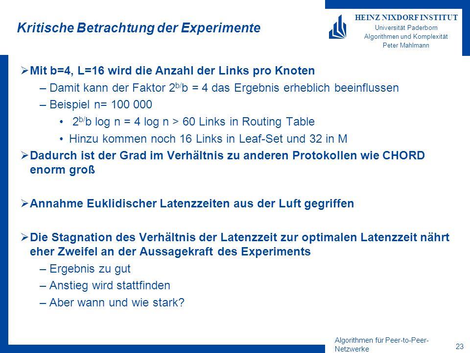 Algorithmen für Peer-to-Peer- Netzwerke 23 HEINZ NIXDORF INSTITUT Universität Paderborn Algorithmen und Komplexität Peter Mahlmann Kritische Betrachtung der Experimente Mit b=4, L=16 wird die Anzahl der Links pro Knoten –Damit kann der Faktor 2 b/ b = 4 das Ergebnis erheblich beeinflussen –Beispiel n= 100 000 2 b/ b log n = 4 log n > 60 Links in Routing Table Hinzu kommen noch 16 Links in Leaf-Set und 32 in M Dadurch ist der Grad im Verhältnis zu anderen Protokollen wie CHORD enorm groß Annahme Euklidischer Latenzzeiten aus der Luft gegriffen Die Stagnation des Verhältnis der Latenzzeit zur optimalen Latenzzeit nährt eher Zweifel an der Aussagekraft des Experiments –Ergebnis zu gut –Anstieg wird stattfinden –Aber wann und wie stark
