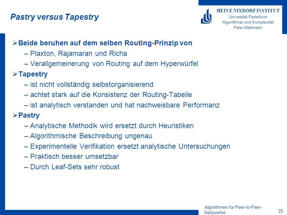 Algorithmen für Peer-to-Peer- Netzwerke 25 HEINZ NIXDORF INSTITUT Universität Paderborn Algorithmen und Komplexität Peter Mahlmann Pastry versus Tapestry Beide beruhen auf dem selben Routing-Prinzip von –Plaxton, Rajamaran und Richa –Verallgemeinerung von Routing auf dem Hyperwürfel Tapestry –ist nicht vollständig selbstorganisierend –achtet stark auf die Konsistenz der Routing-Tabelle –ist analytisch verstanden und hat nachweisbare Performanz Pastry –Analytische Methodik wird ersetzt durch Heuristiken –Algorithmische Beschreibung ungenau –Experimentelle Verifikation ersetzt analytische Untersuchungen –Praktisch besser umsetzbar –Durch Leaf-Sets sehr robust