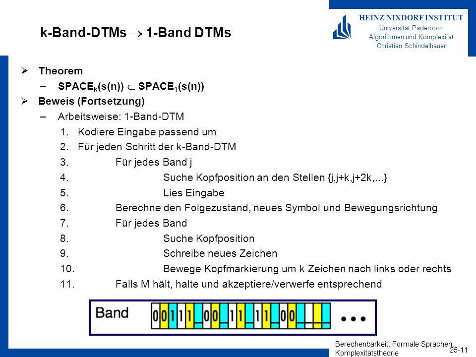 Berechenbarkeit, Formale Sprachen, Komplexitätstheorie 25-11 HEINZ NIXDORF INSTITUT Universität Paderborn Algorithmen und Komplexität Christian Schind