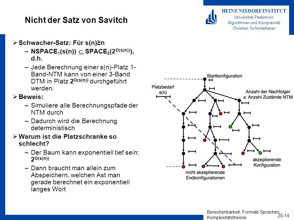 Berechenbarkeit, Formale Sprachen, Komplexitätstheorie 25-14 HEINZ NIXDORF INSTITUT Universität Paderborn Algorithmen und Komplexität Christian Schind