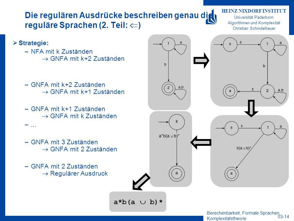 Berechenbarkeit, Formale Sprachen, Komplexitätstheorie 03-14 HEINZ NIXDORF INSTITUT Universität Paderborn Algorithmen und Komplexität Christian Schind