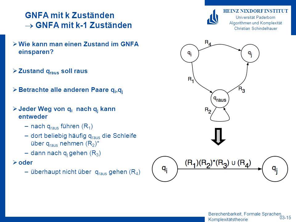 Berechenbarkeit, Formale Sprachen, Komplexitätstheorie 03-15 HEINZ NIXDORF INSTITUT Universität Paderborn Algorithmen und Komplexität Christian Schind