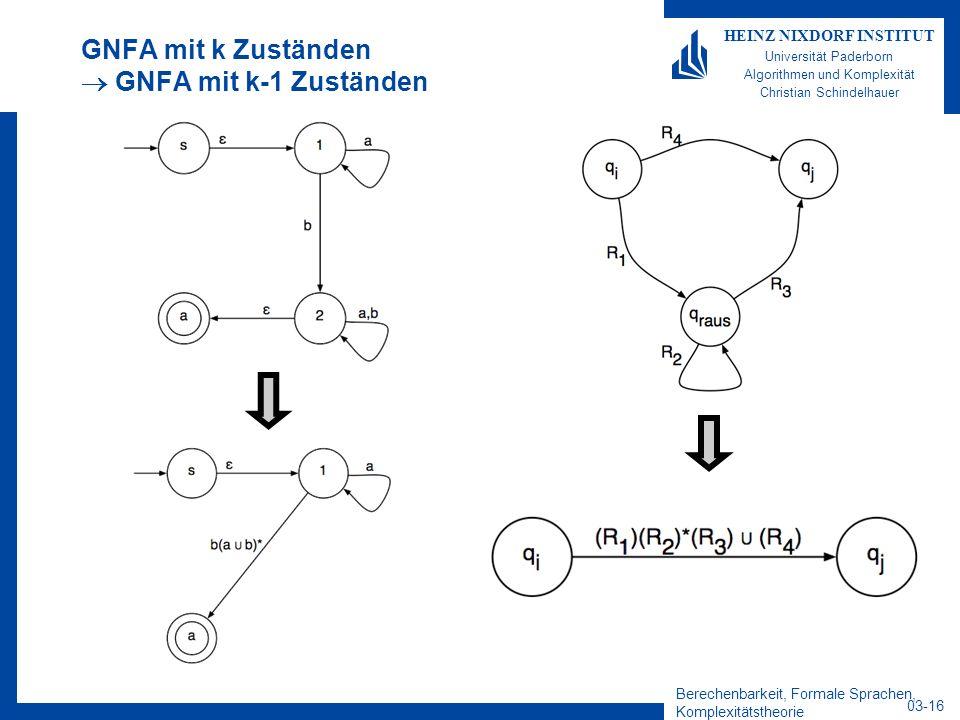 Berechenbarkeit, Formale Sprachen, Komplexitätstheorie 03-16 HEINZ NIXDORF INSTITUT Universität Paderborn Algorithmen und Komplexität Christian Schind