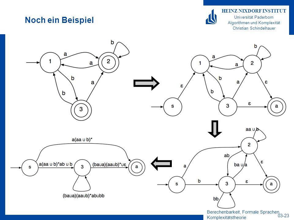 Berechenbarkeit, Formale Sprachen, Komplexitätstheorie 03-23 HEINZ NIXDORF INSTITUT Universität Paderborn Algorithmen und Komplexität Christian Schind